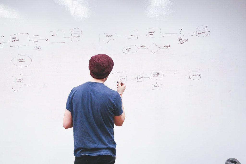 team building ideje